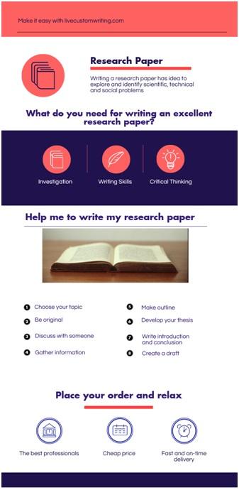 Term paper writing skills